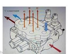 Hydraulic Flow Control Valve 3/4 BSP Ports 4725 PSI 2 Spool 80 Lt/Min MONOBLOC