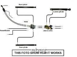 Hydraulic Kit Valve + Solenoid + Control 3 Function For John Deere 3140 3150