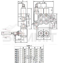 Monoblock Hydraulic Directional Control Valve with 2 Joysticks, 6 Spool, 21 GPM